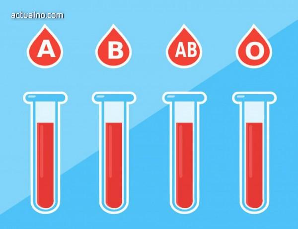 photo of Вижте коя кръвна група е най-слаба и най-податлива към заболявания