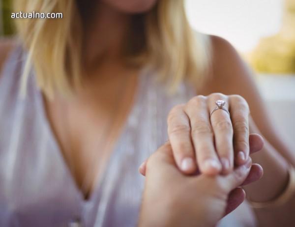 photo of Какво означава зодиакален знак за вашия брак - част 3